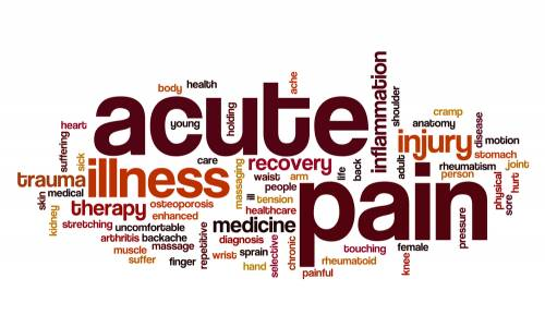 What you need to know about Acute Pain